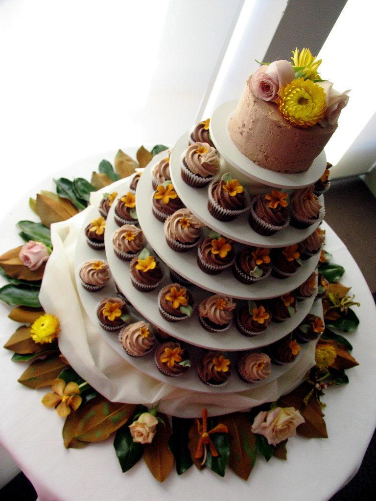 Le Cupcake Cake Designer